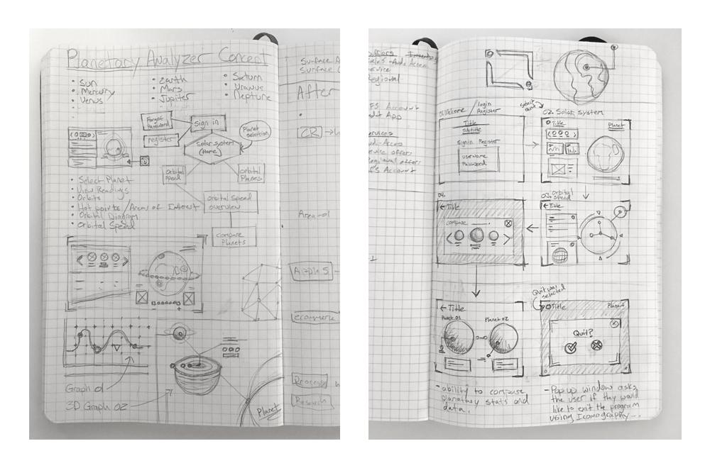 Planetary Analyzer sketch description...