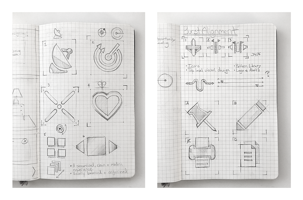 "Project ""RDM"" Iconography sketches description here..."